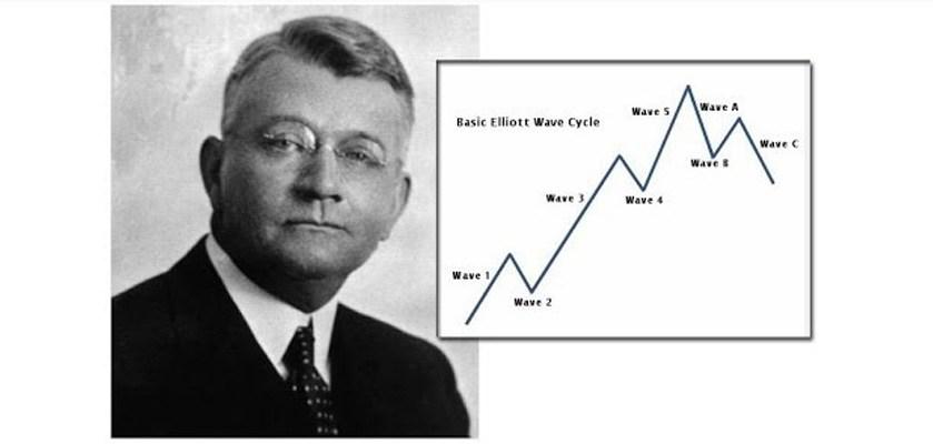 Teoria di Eliott